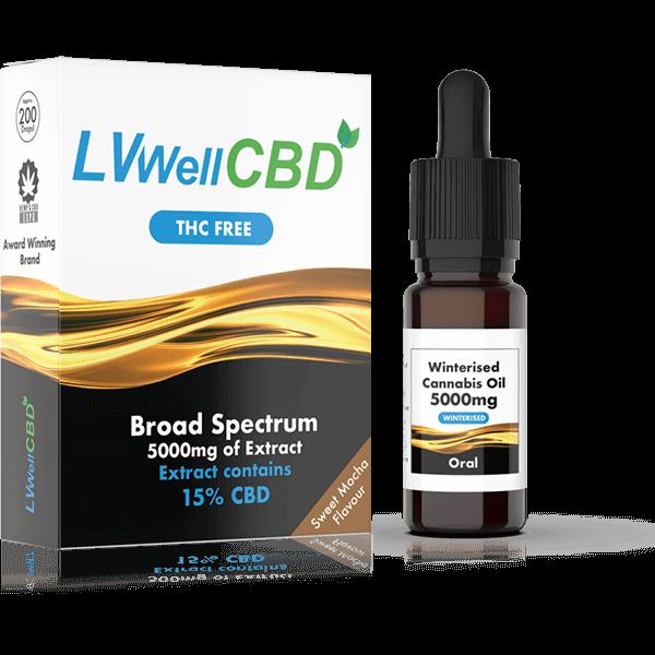 LVWell CBD THC frei